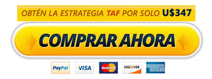 Mercado De Opciones Financieras En Guatemala